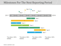 Milestones For The Next Reporting Period Ppt PowerPoint Presentation Files