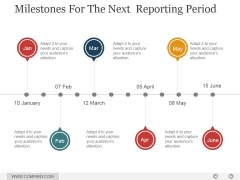 Milestones For The Next Reporting Period Ppt PowerPoint Presentation Images