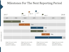 Milestones For The Next Reporting Period Ppt PowerPoint Presentation Layouts
