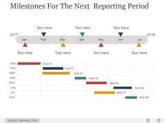 Milestones For The Next Reporting Period Ppt PowerPoint Presentation Slides