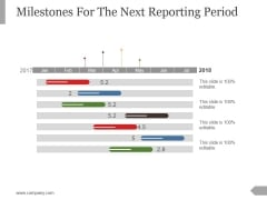 Milestones For The Next Reporting Period Template 1 Ppt PowerPoint Presentation Infographic Template