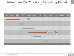 Milestones For The Next Reporting Period Template 2 Ppt PowerPoint Presentation Infographic Template Outfit