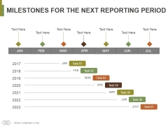 Milestones For The Next Reporting Period Template 2 Ppt PowerPoint Presentation Outline Visual Aids