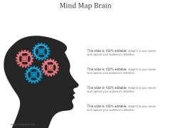 Mind Map Brain Ppt PowerPoint Presentation Introduction
