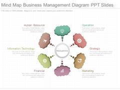 Mind Map Business Management Diagram Ppt Slides