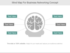 Mind Map For Business Networking Concept Ppt PowerPoint Presentation Guide