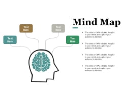 Mind Map Knowledge Business Ppt PowerPoint Presentation Icon Brochure