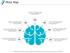 Mind Map Knowledge Ppt PowerPoint Presentation Icon Show