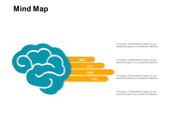 Mind Map Knowledge Ppt PowerPoint Presentation Infographic Template Outfit
