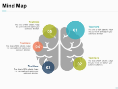 Mind Map Knowledge Ppt PowerPoint Presentation Inspiration Master Slide