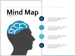 Mind Map Knowledge Ppt PowerPoint Presentation Inspiration Slide Portrait