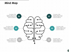 Mind Map Knowledge Ppt Powerpoint Presentation Pictures Slideshow