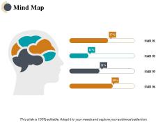 Mind Map Knowledge Ppt PowerPoint Presentation Portfolio Rules