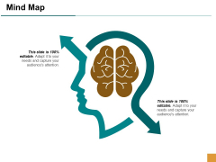 Mind Map Knowledge Ppt Powerpoint Presentation Slides Graphics Template