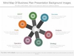 Mind Map Of Business Plan Presentation Background Images