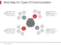 Mind Map On Types Of Communication Ppt PowerPoint Presentation Professional