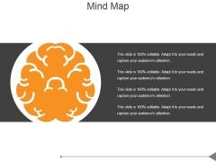 Mind Map Ppt PowerPoint Presentation Design Templates