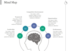 Mind Map Ppt PowerPoint Presentation Designs Download
