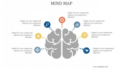 Mind Map Ppt PowerPoint Presentation Example 2015