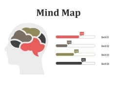Mind Map Ppt PowerPoint Presentation Gallery Icons