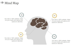 Mind Map Ppt PowerPoint Presentation Gallery Template