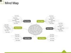 Mind Map Ppt PowerPoint Presentation Icon Designs Download