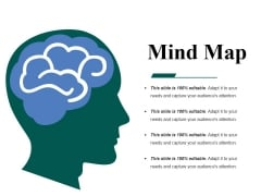 Mind Map Ppt PowerPoint Presentation Icon Examples