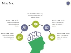 Mind Map Ppt PowerPoint Presentation Icon Ideas