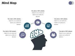 Mind Map Ppt PowerPoint Presentation Icon Layout