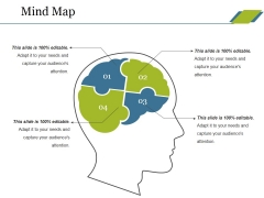 Mind Map Ppt PowerPoint Presentation Icon Templates