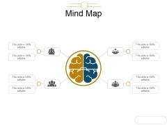 Mind Map Ppt PowerPoint Presentation Ideas Gridlines