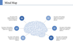 Mind Map Ppt PowerPoint Presentation Ideas Inspiration