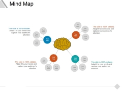 Mind Map Ppt PowerPoint Presentation Ideas Objects