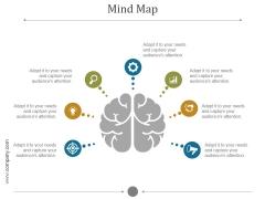 Mind Map Ppt PowerPoint Presentation Ideas