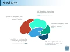 Mind Map Ppt PowerPoint Presentation Ideas Slide