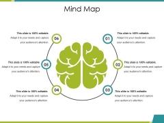 Mind Map Ppt PowerPoint Presentation Ideas Slideshow