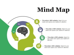 Mind Map Ppt PowerPoint Presentation Infographic Template Influencers
