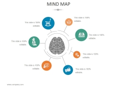 Mind Map Ppt PowerPoint Presentation Infographic Template Slide Portrait