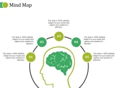Mind Map Ppt PowerPoint Presentation Infographics Influencers