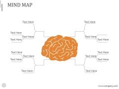 Mind Map Ppt PowerPoint Presentation Information