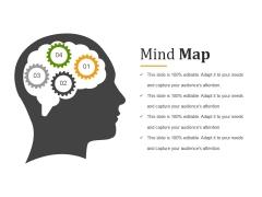 Mind Map Ppt PowerPoint Presentation Inspiration Aids