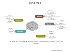Mind Map Ppt PowerPoint Presentation Layouts