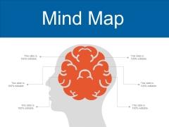 Mind Map Ppt PowerPoint Presentation Model Vector