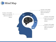 Mind Map Ppt PowerPoint Presentation Outline Shapes
