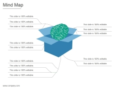 Mind Map Ppt PowerPoint Presentation Outline