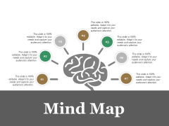Mind Map Ppt PowerPoint Presentation Pictures Good