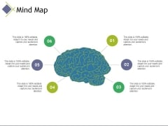 mind map ppt powerpoint presentation pictures skills