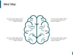 Mind Map Ppt PowerPoint Presentation Portfolio Master Slide