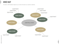 Mind Map Ppt PowerPoint Presentation Show