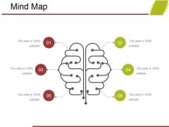 Mind Map Ppt PowerPoint Presentation Slides Graphics Template